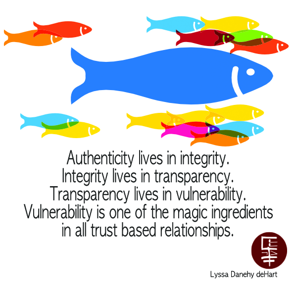 Trust and Integrity